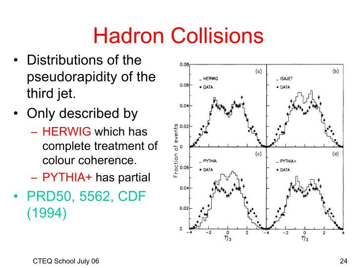 Hadron Collisions