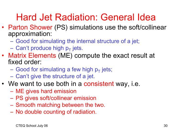 Hard Jet Radiation: General Idea