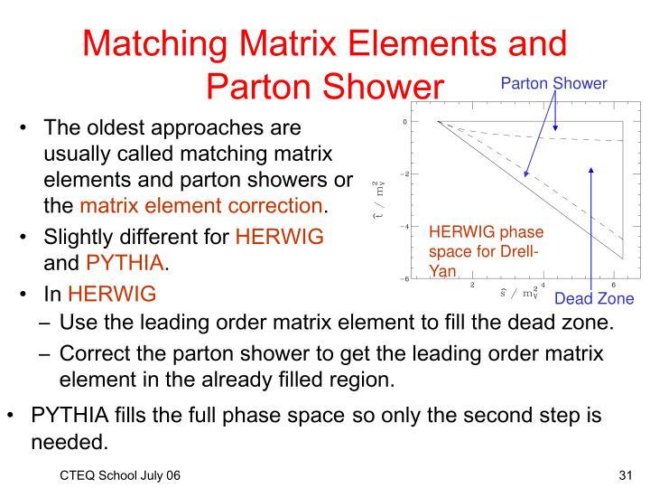 Matching Matrix Elements and Parton Shower