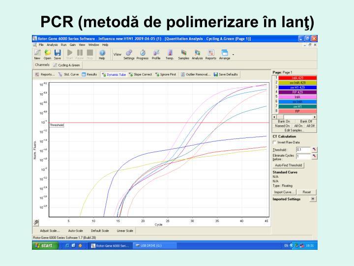 PCR (metodă de polimerizare în lanţ)