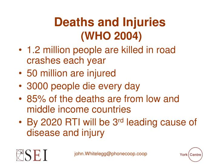 Deaths and Injuries