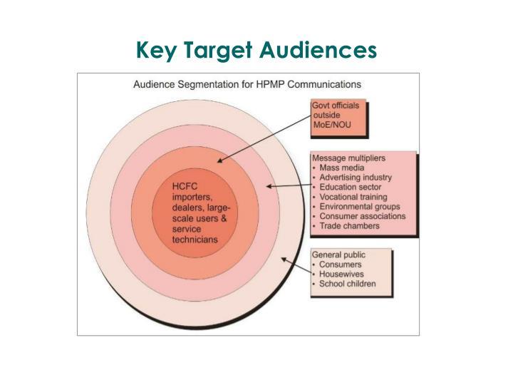 Key Target Audiences