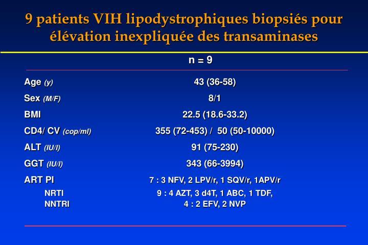 9 patients VIH lipodystrophiques biopsiés pour élévation inexpliquée des transaminases