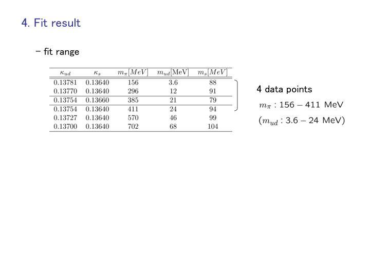 4. Fit result