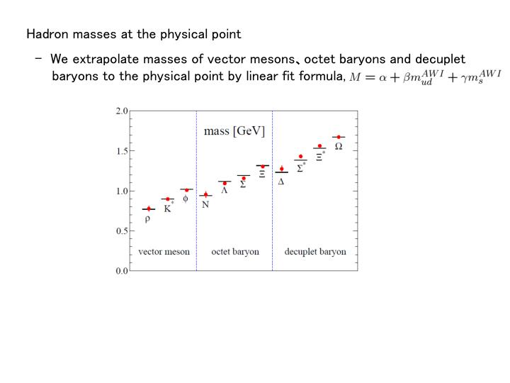 Hadron masses at the physical point