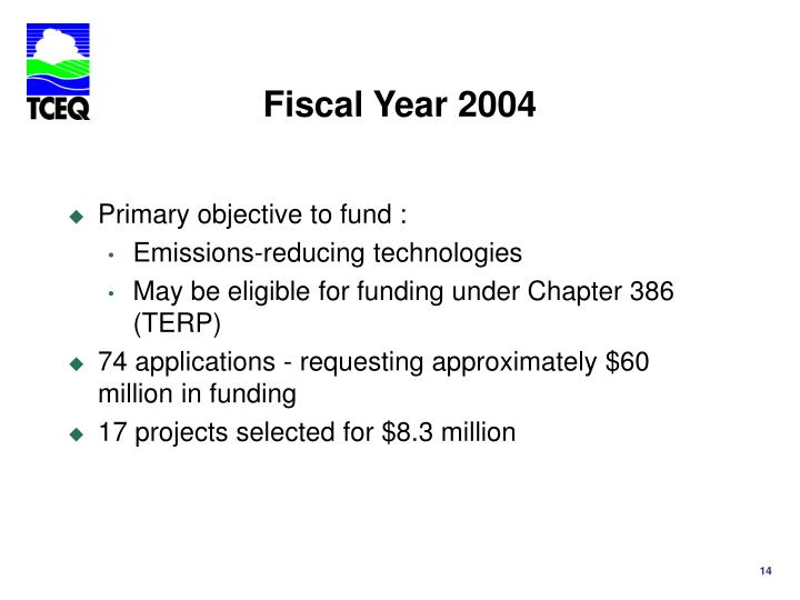 Fiscal Year 2004