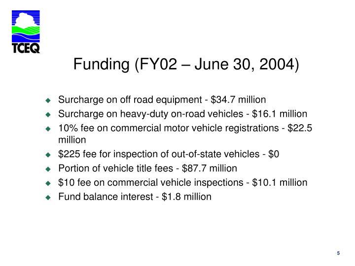 Funding (FY02 – June 30, 2004)