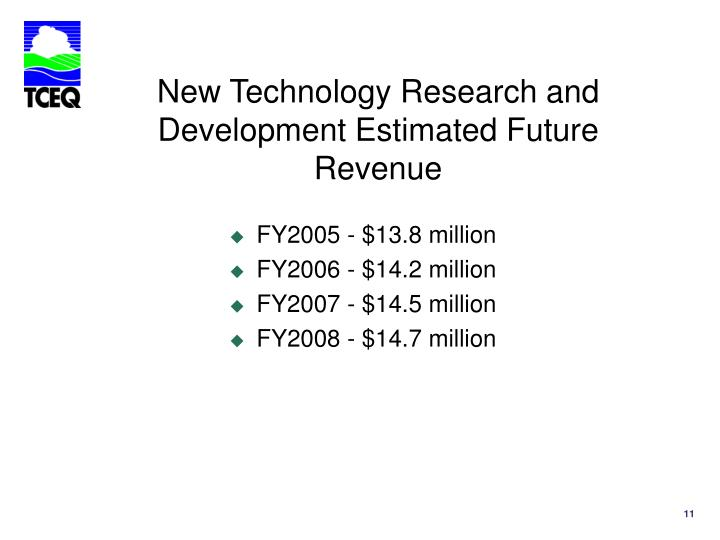 New Technology Research and Development Estimated Future Revenue
