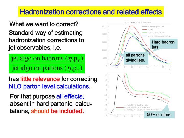 Hard hadron jets
