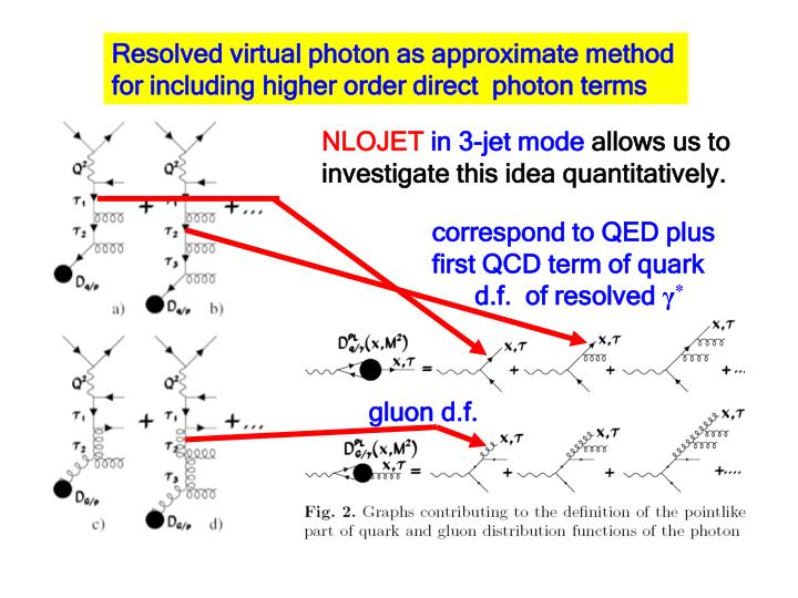 correspond to QED plus first QCD term of quark
