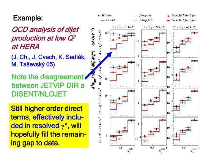 QCD analysis of dijet