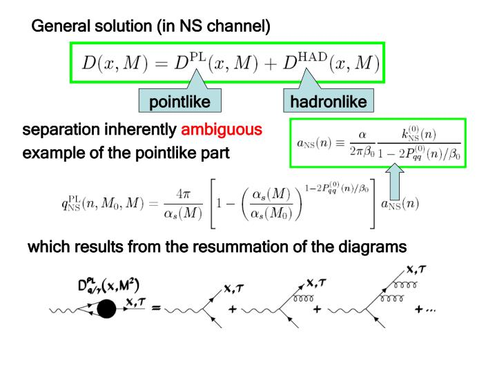 General solution (in NS channel)