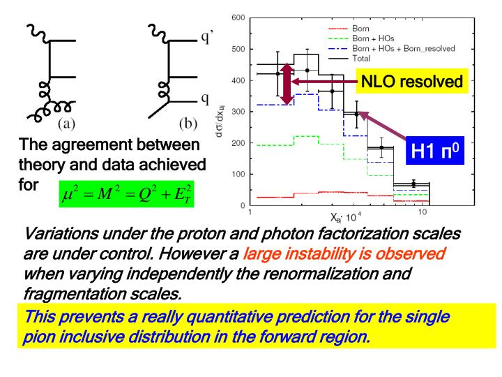 NLO resolved