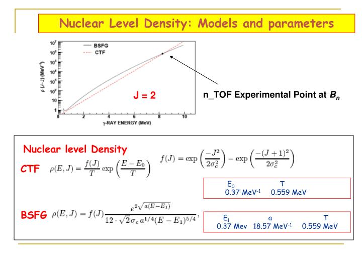 Nuclear Level Density: Models and parameters