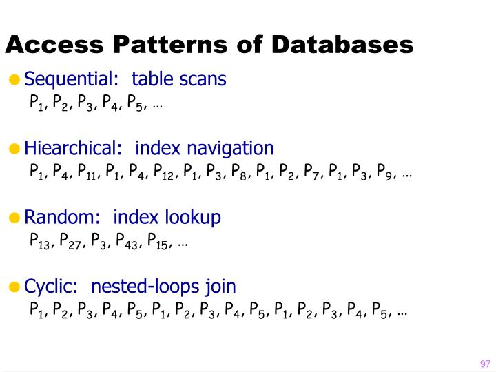 Access Patterns of Databases