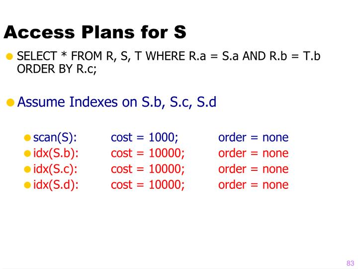 Access Plans for S