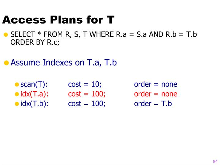 Access Plans for T