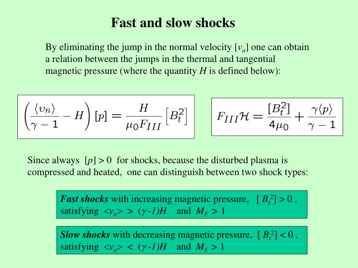 Fast and slow shocks
