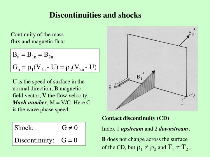 Discontinuities and shocks
