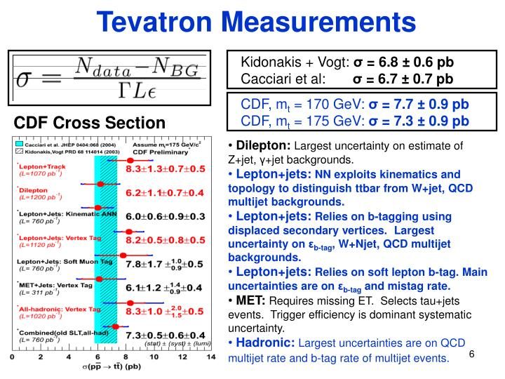 Tevatron Measurements