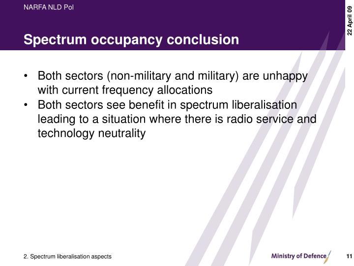 Spectrum occupancy conclusion