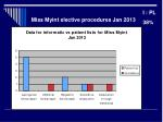 miss myint elective procedures jan 2013