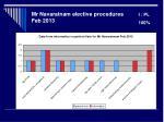 mr navaratnam elective procedures feb 2013
