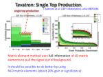 tevatron single top production