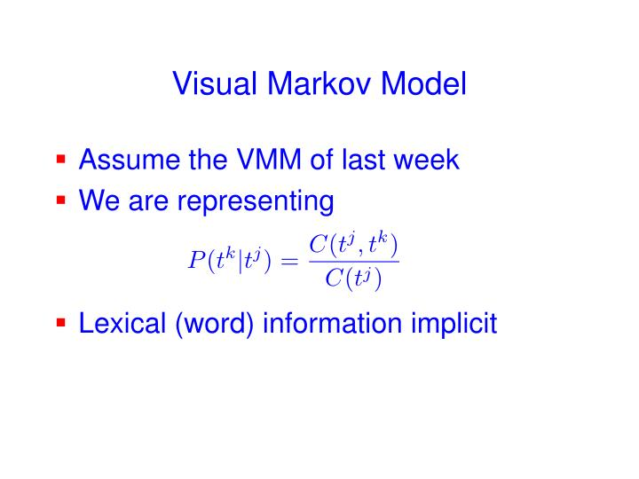 Visual Markov Model