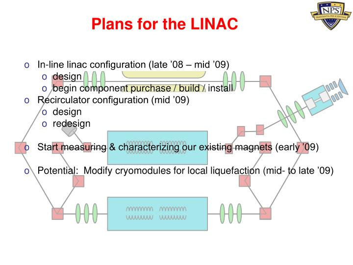 Plans for the LINAC