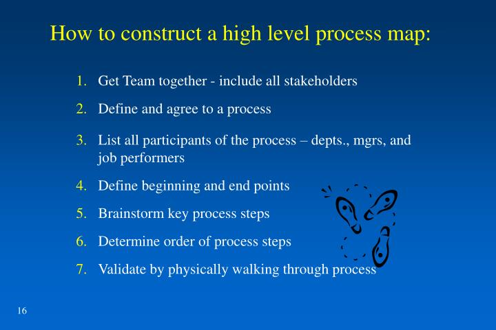 How to construct a high level process map: