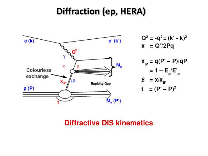 Diffraction (ep, HERA)