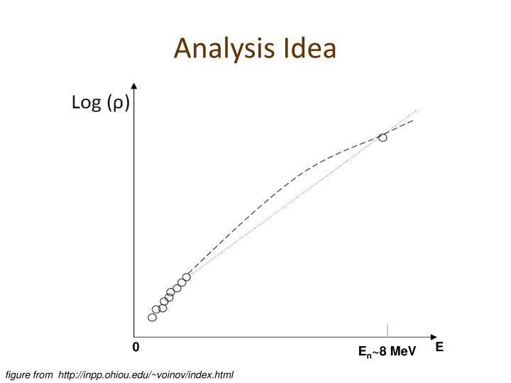 Analysis Idea