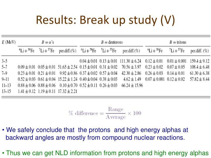 Results: Break up study (V)