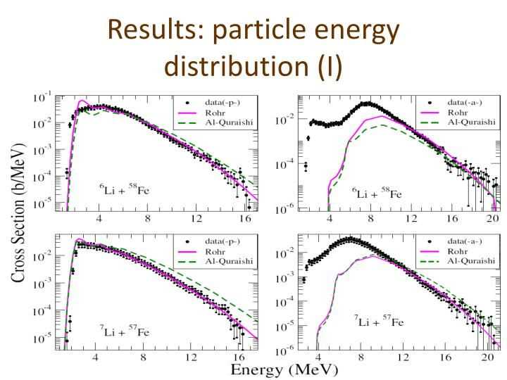 Results: particle energy distribution (I)