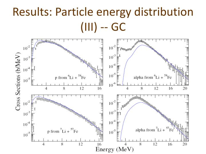 Results: Particle energy distribution (III) -- GC