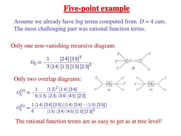 Five-point example