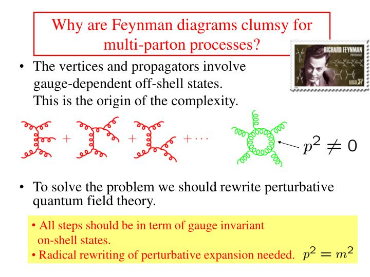 Why are Feynman diagrams clumsy for multi-parton processes?
