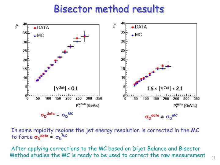 Bisector method results