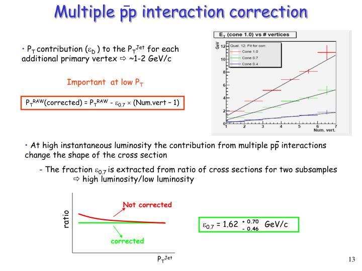 Multiple pp interaction correction