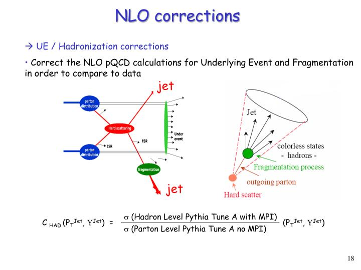 NLO corrections