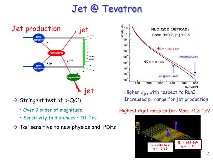 Jet @ Tevatron