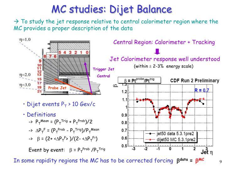 MC studies: Dijet Balance