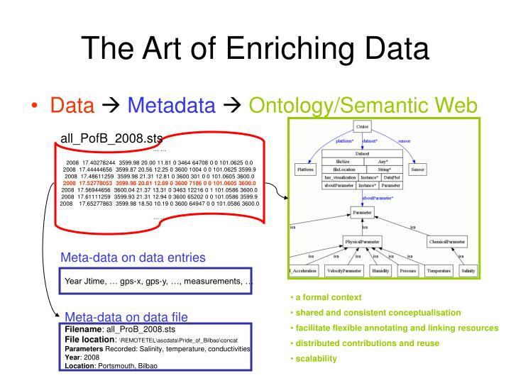 Meta-data on data entries