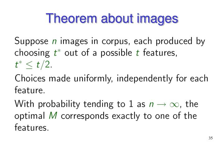 Theorem about images