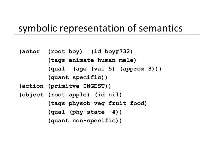 symbolic representation of semantics