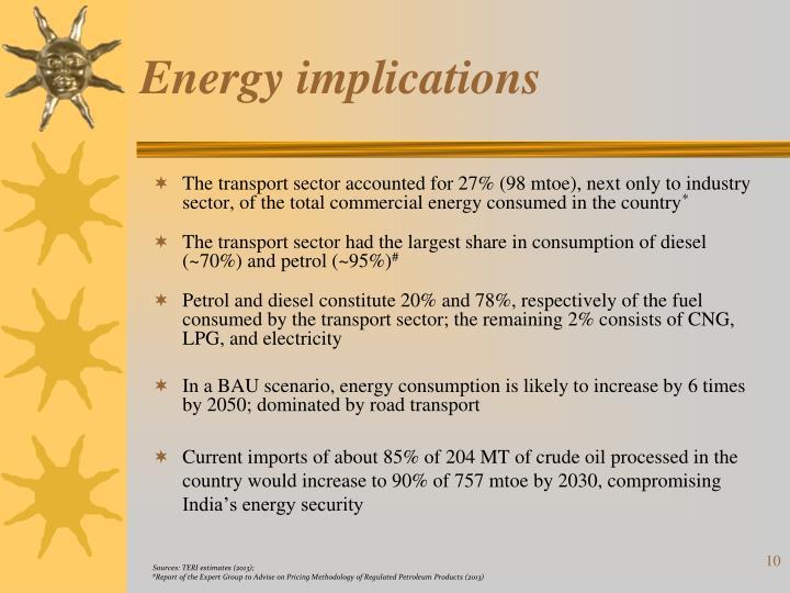 Energy implications