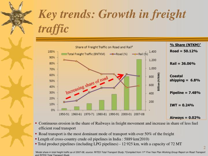 Key trends: Growth in freight traffic