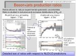 boson jets production ratios3