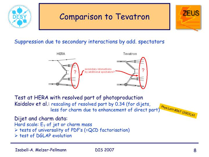 Comparison to Tevatron